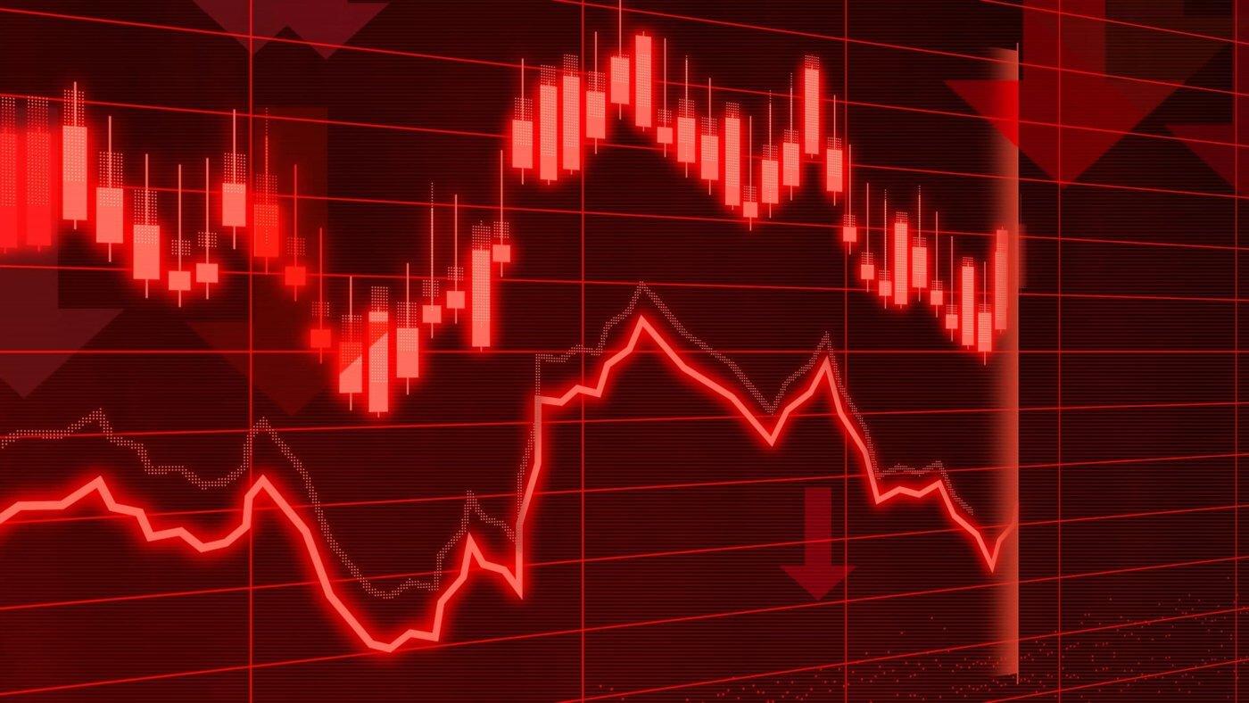 Finanssikriisi osingot 2008